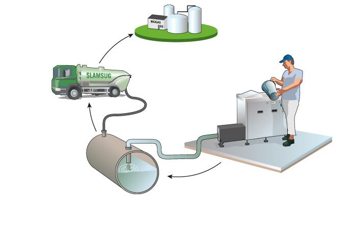 Food Waste Processor GTS Series_Disperator