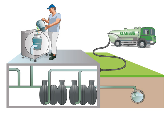Semi-open food waste management system Disperator